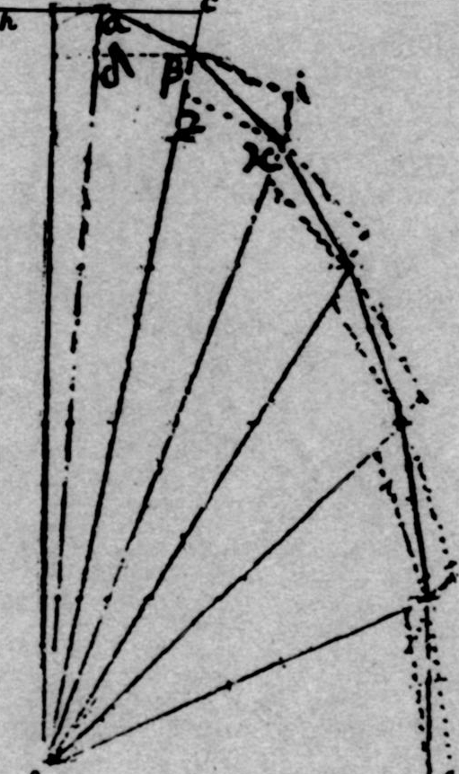 Hooke's claim on the law of gravity